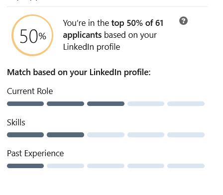 LinkedIn Premium- Where You Stand