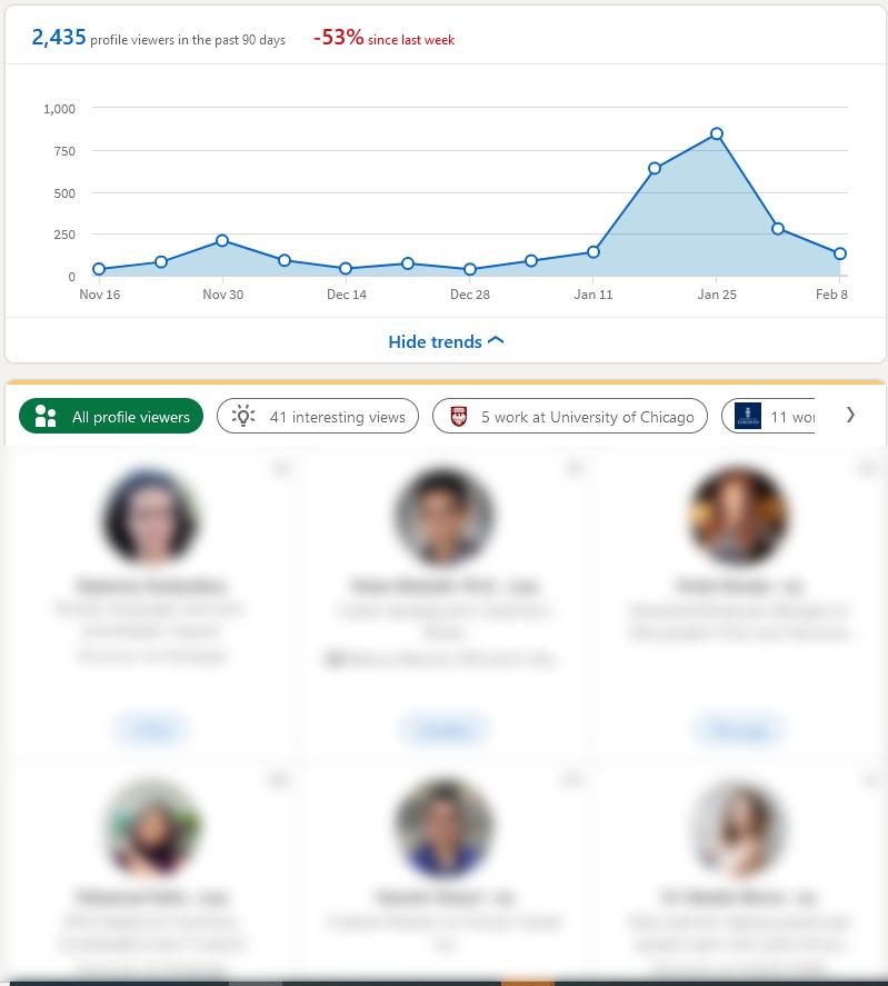 LinkedIn Premium- Who Viewed My Profile 2