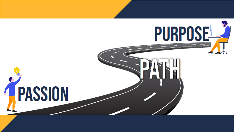 creating a career vision takes passion, your purpose, and the path between them.